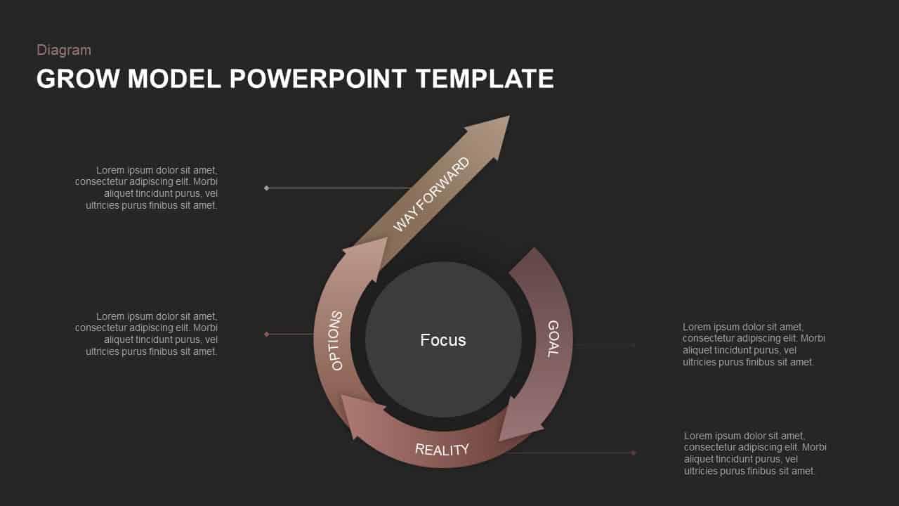 GROW Model PowerPoint Slide