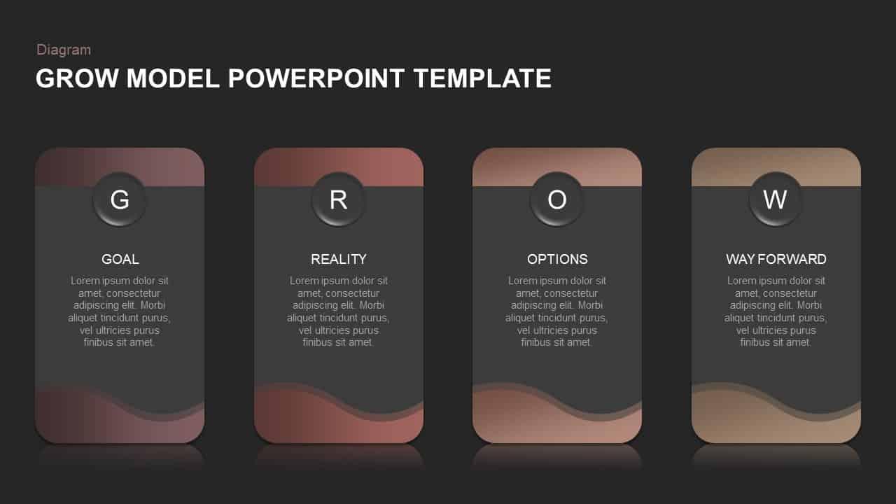 GROW Model Slide for PowerPoint