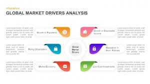 Global Market Drivers Analysis PowerPoint & Keynote