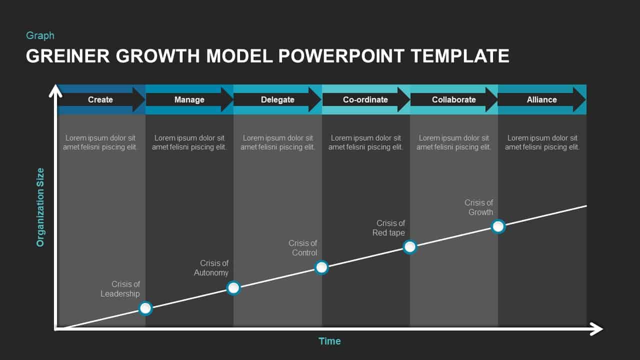 Greiner's Growth Model Diagram for PowerPoint