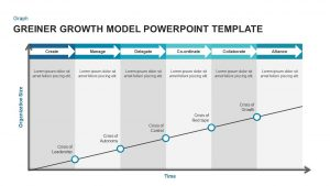 Greiner's Growth Model Template for PowerPoint & Keynote