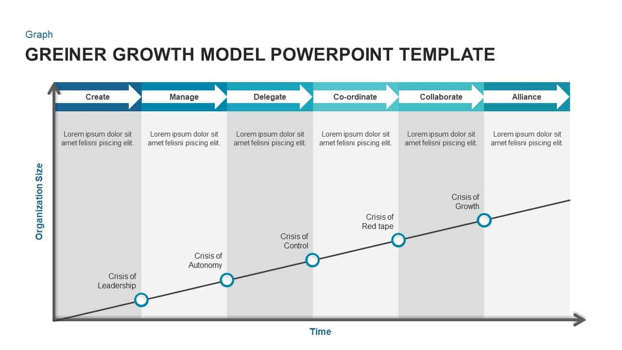 Greiner's Growth Model PowerPoint Template