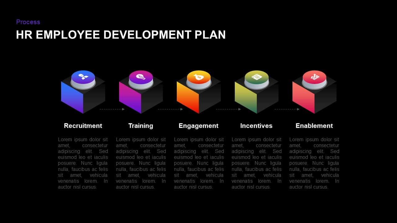 HR Employee Development Plan Diagram for PowerPoint