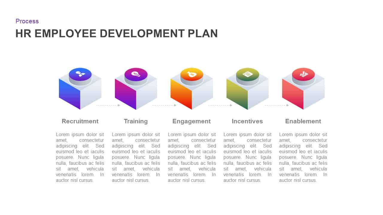 Employee Development Plan Template from slidebazaar.com