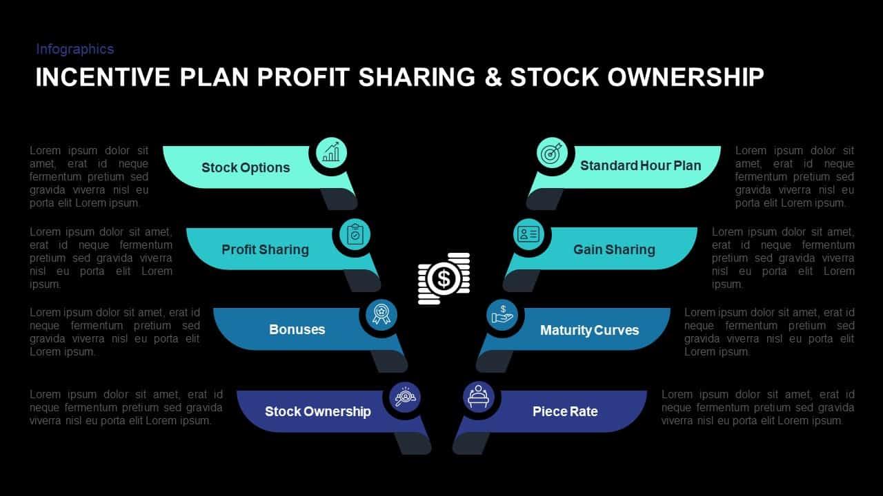 Incentive Plans Profit Sharing Stock Ownership Presentation Diagram
