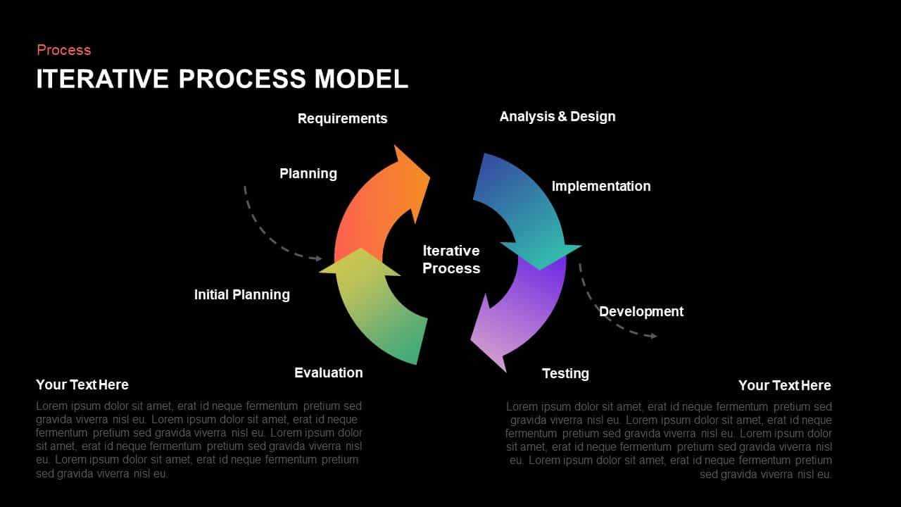 Iterative Process Model Diagram for PowerPoint
