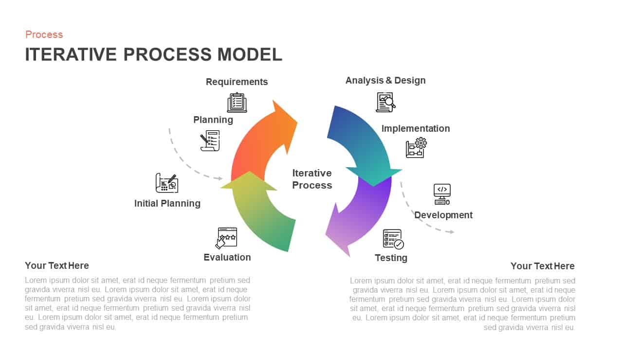 Iterative Process Model PowerPoint Template