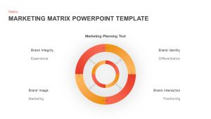 Marketing Matrix Template for PowerPoint & Keynote