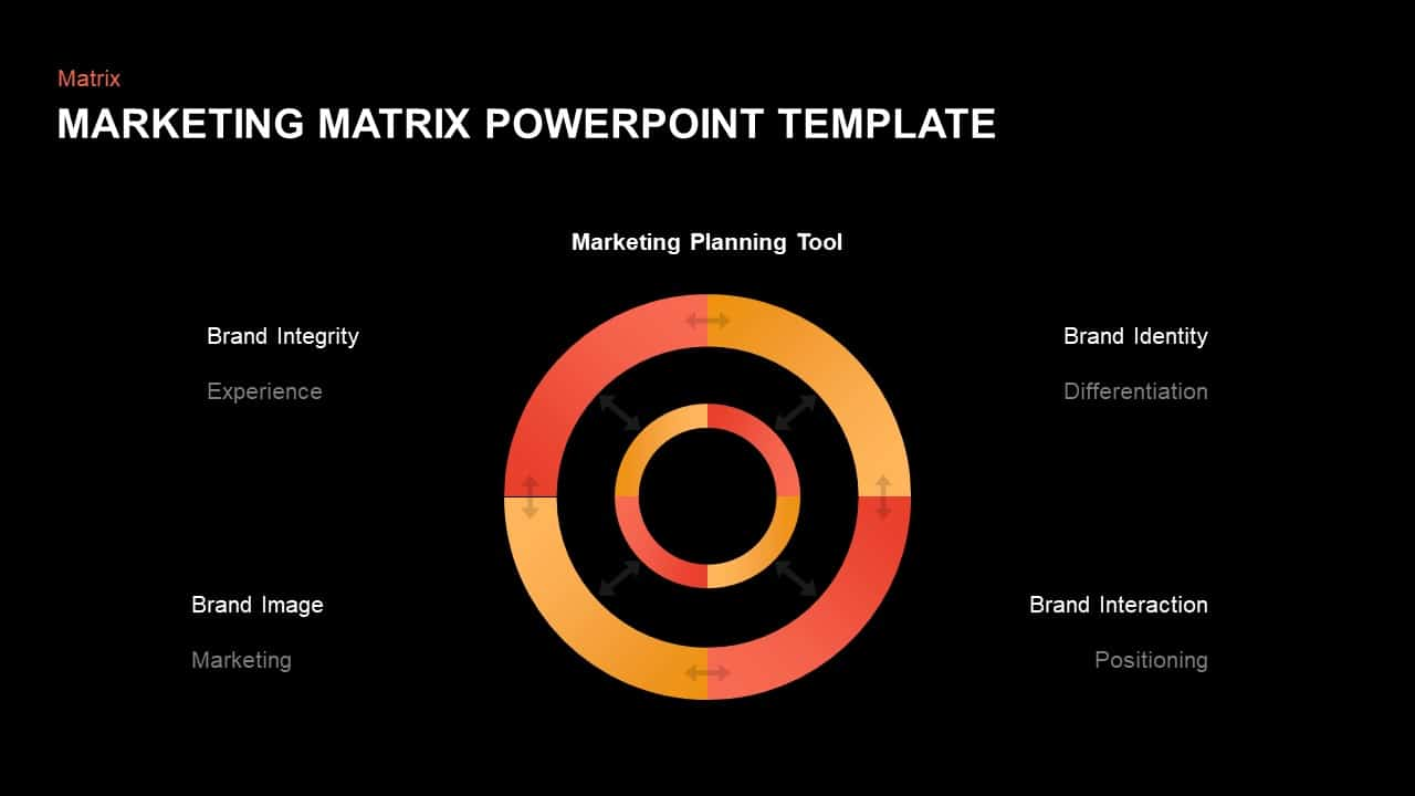 Marketing Matrix Template for PowerPoint