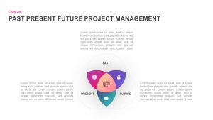 Past Present Future Project Management Template for PowerPoint & Keynote