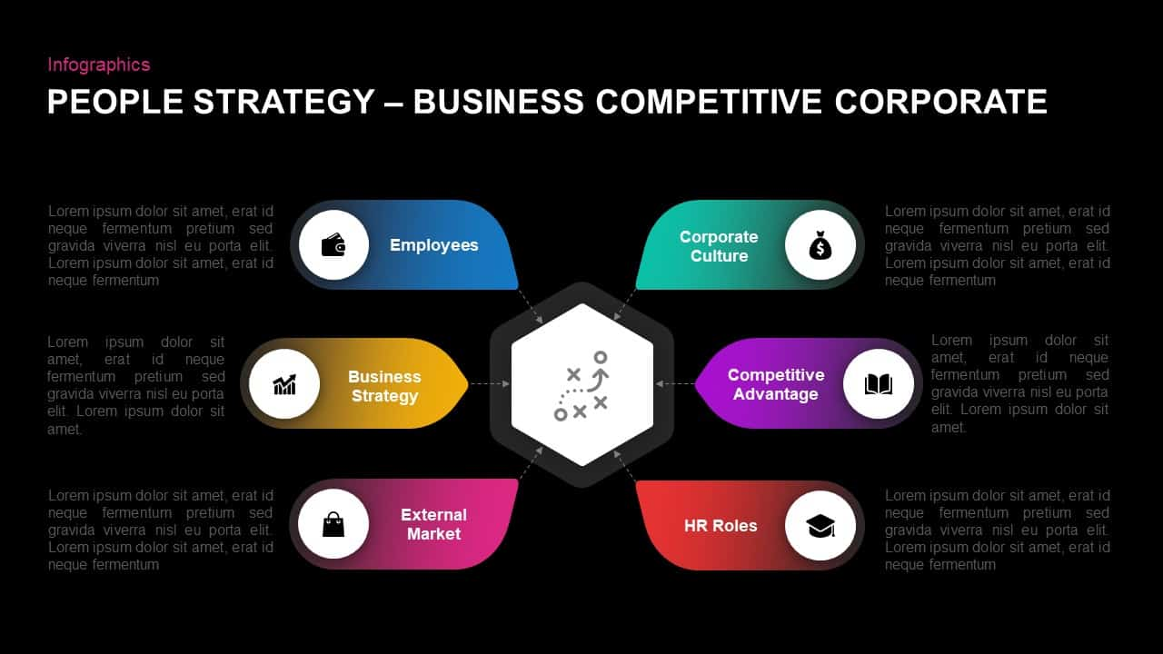People Strategy Business Competitive Corporate PowerPoint Template