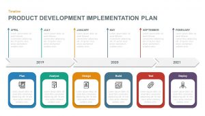 Product Development Implementation Plan PowerPoint Diagram