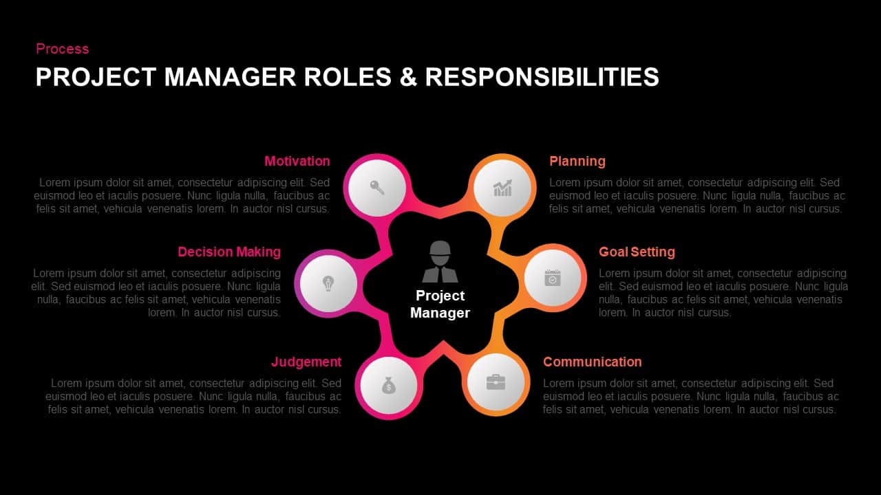 Project Manager Roles & Responsibilities PowerPoint Diagram