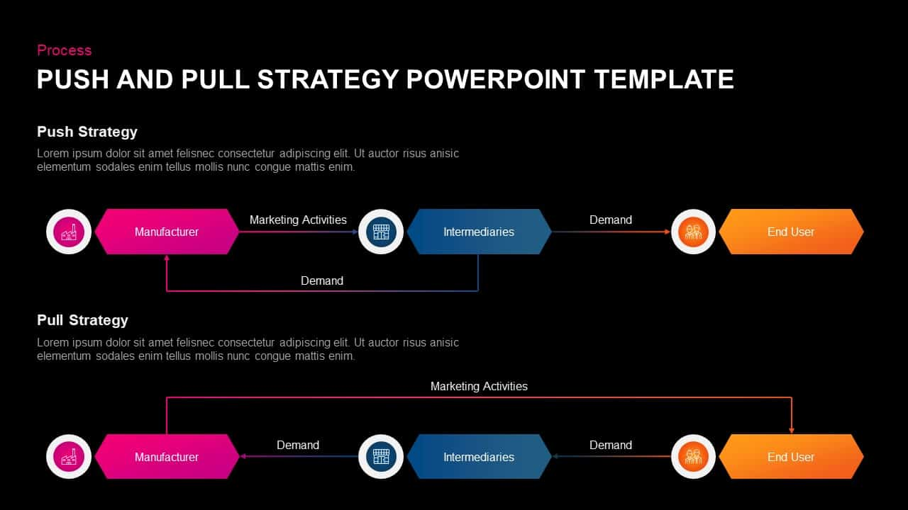 Push and Pull Strategy Ppt Diagram