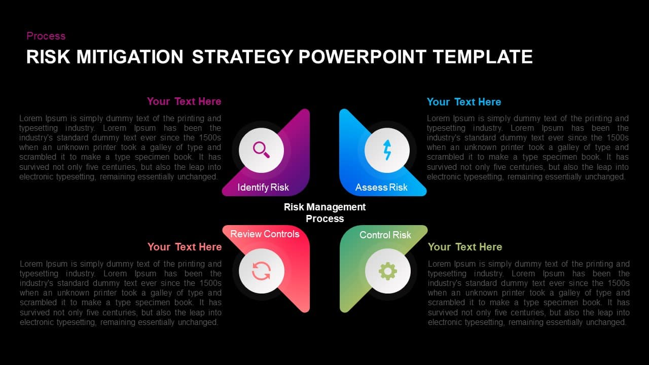 Risk Mitigation Strategy Diagram for PowerPoint