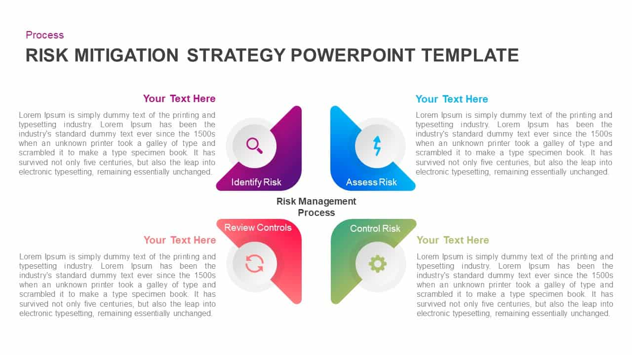 Risk Mitigation Strategy PowerPoint Template