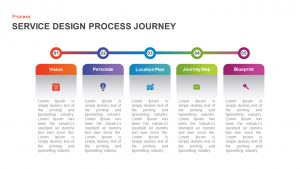 Service Design Process Journey Template for PowerPoint & Keynote