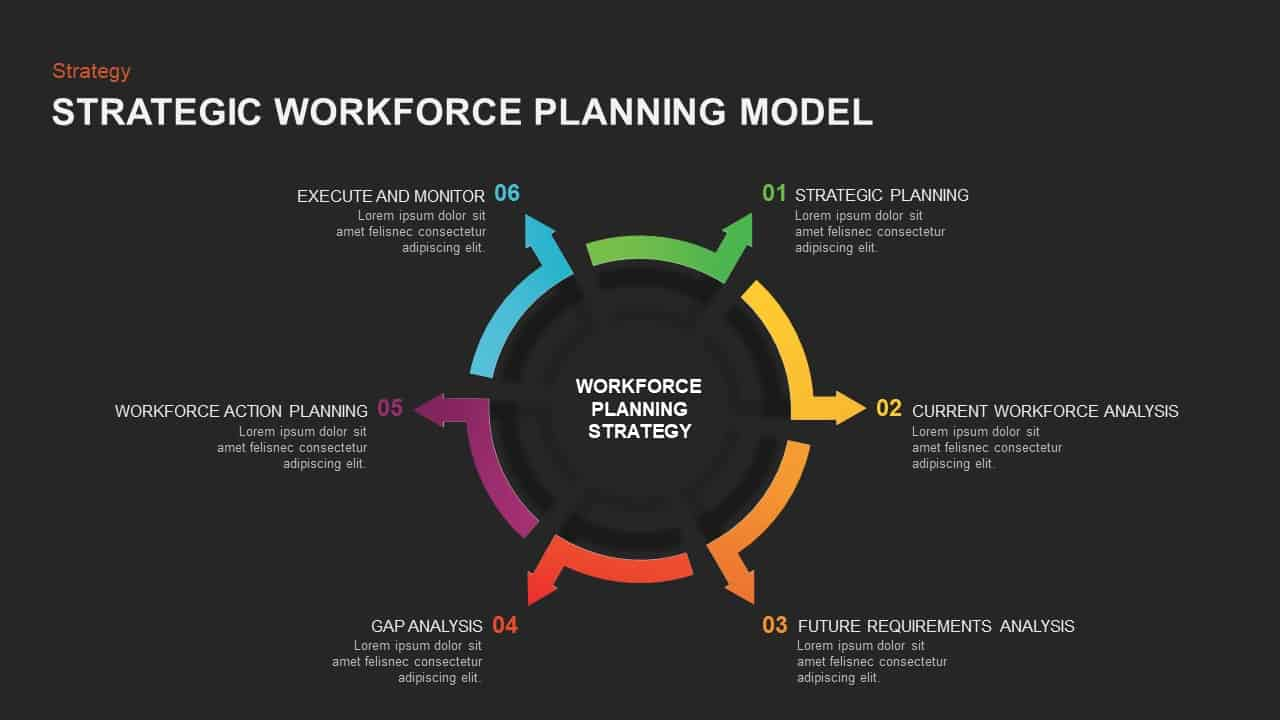 Strategic Workforce Plan Model Ppt Diagram