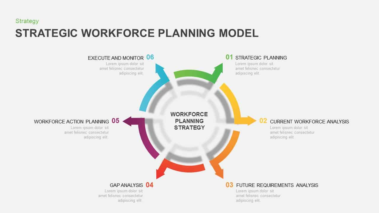 Strategic Workforce Plan Model Ppt Template
