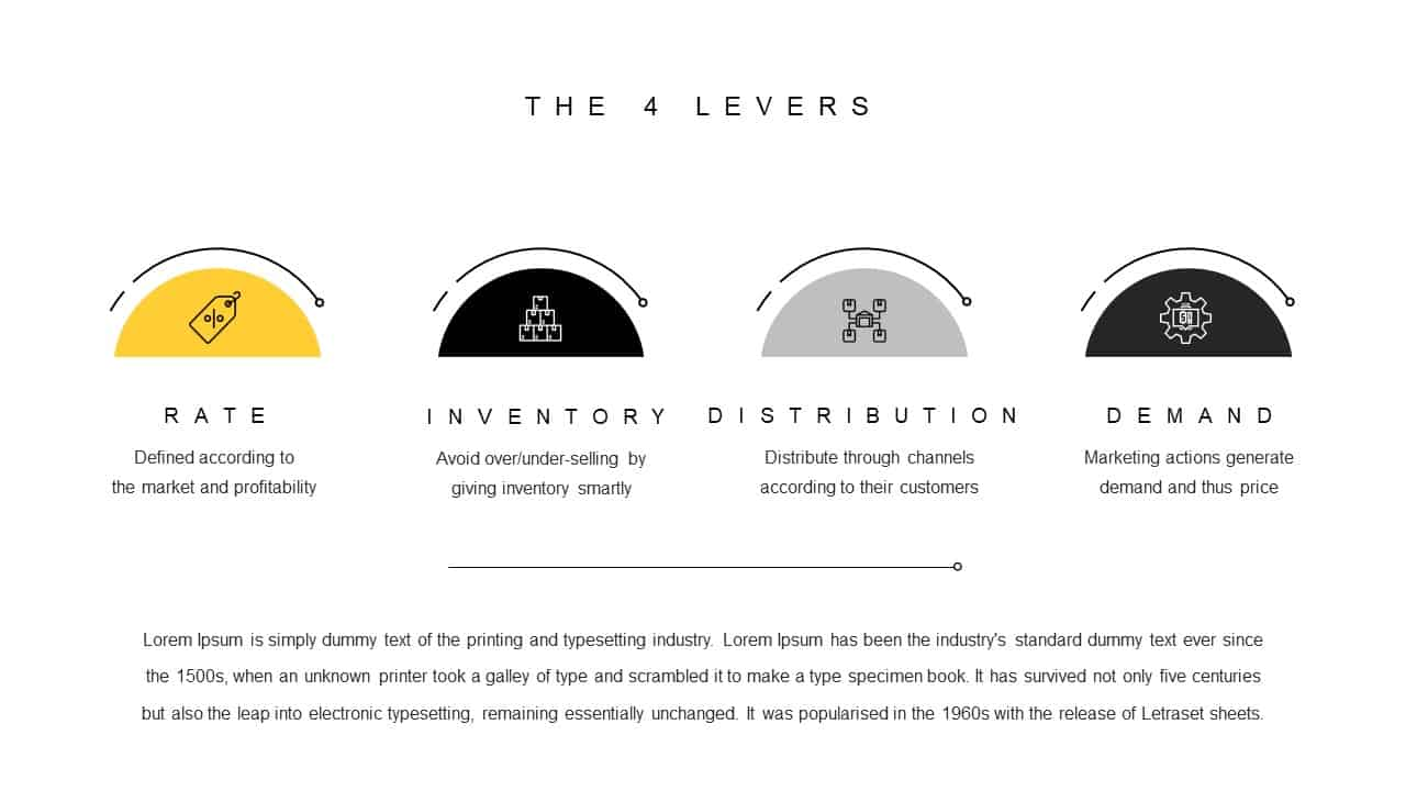 4 Levers of Revenue Management Powerpoint Template