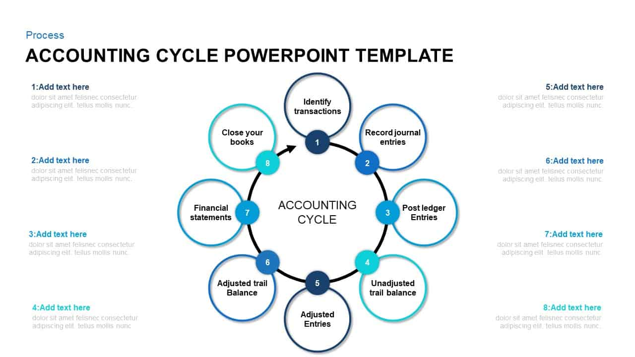 Accounting Cycle PowerPoint Presentation