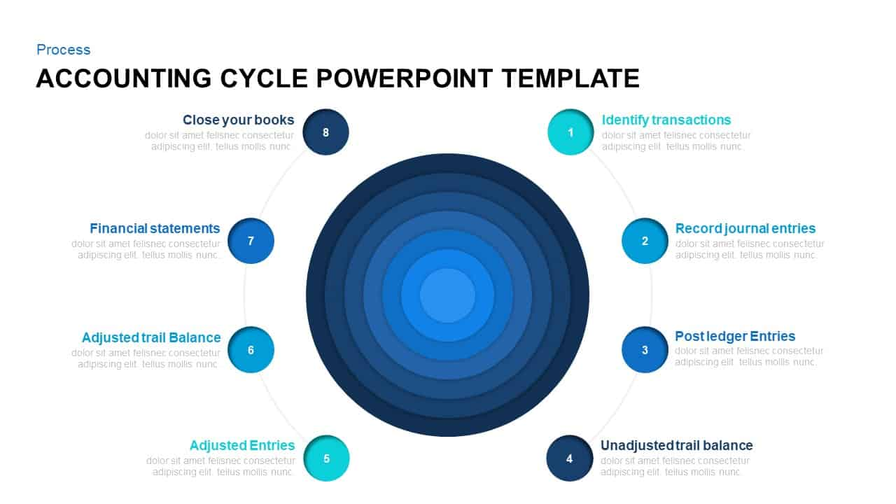 Accounting Cycle PowerPoint Template
