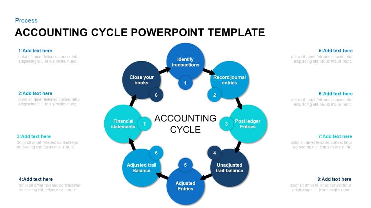 Accounting Cycle Ppt Template