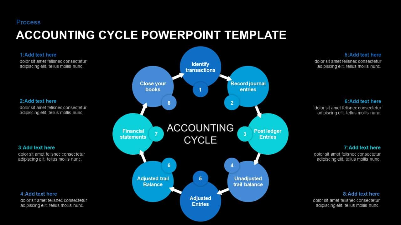 Accounting Cycle Ppt