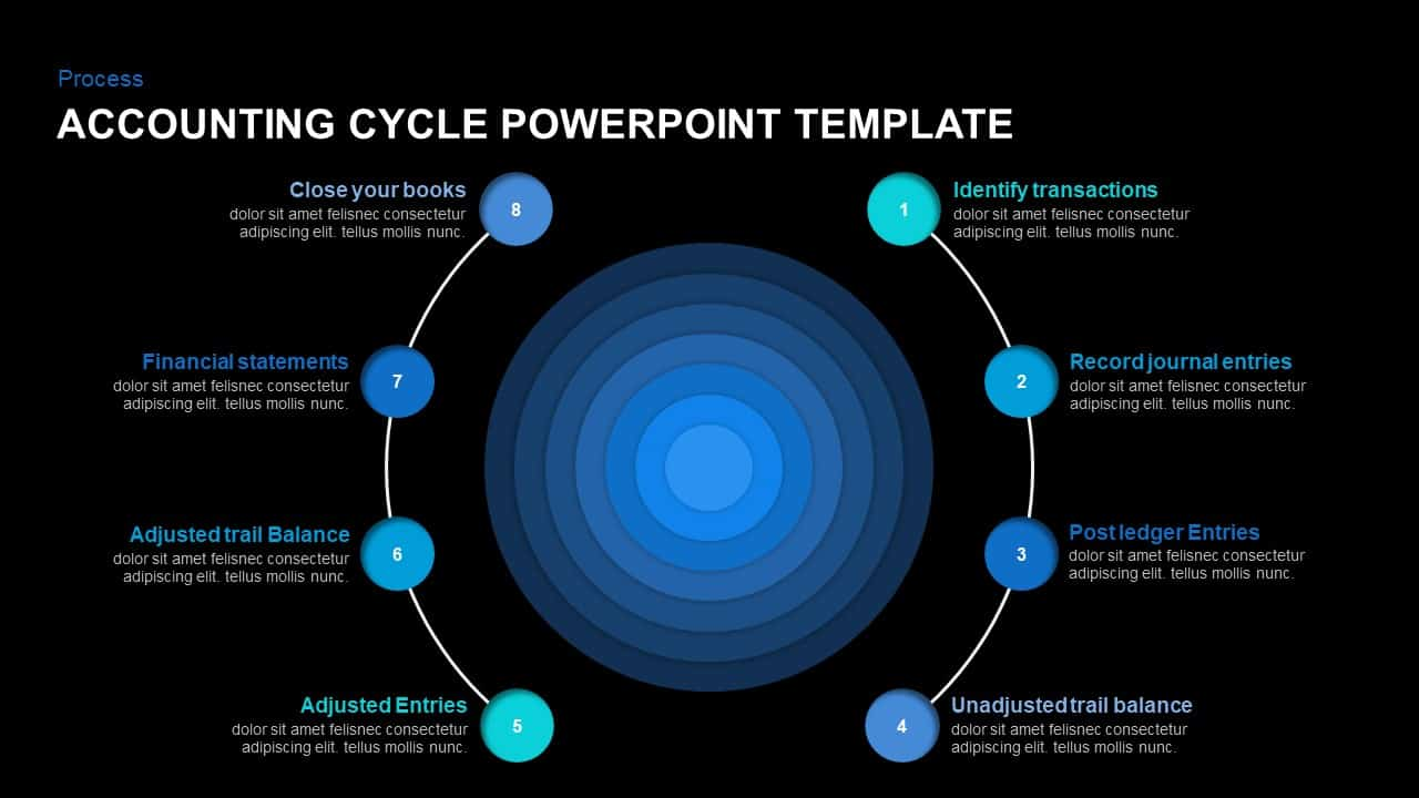 Accounting Cycle Template for PowerPoint