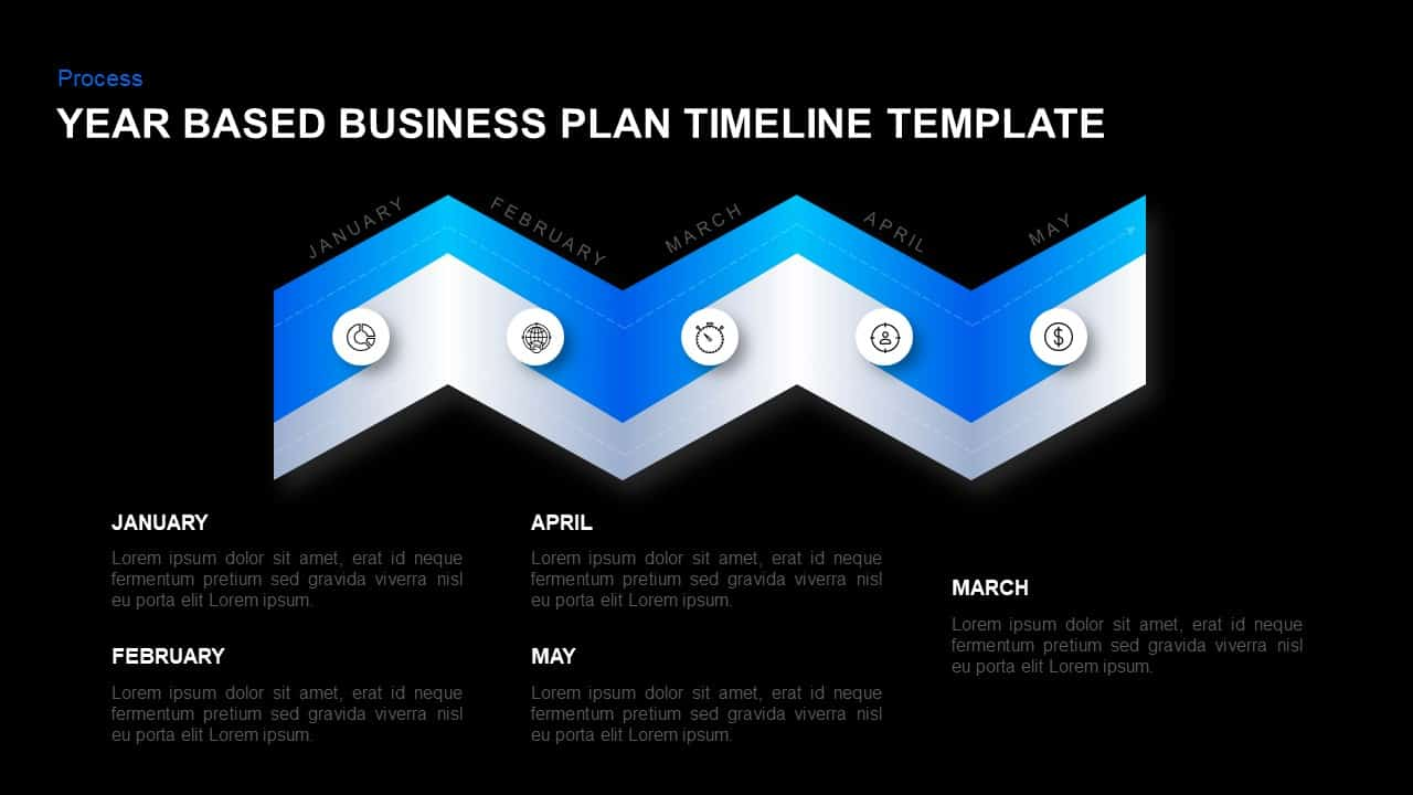 Business Plan Timeline PowerPoint Template