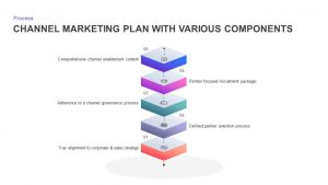 Channel Marketing Plan Ppt Diagram for PowerPoint & Keynote