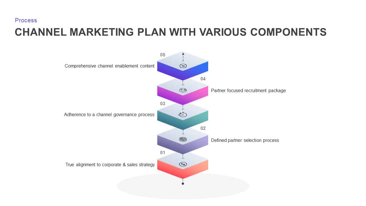 Channel Marketing Plan Ppt Diagram