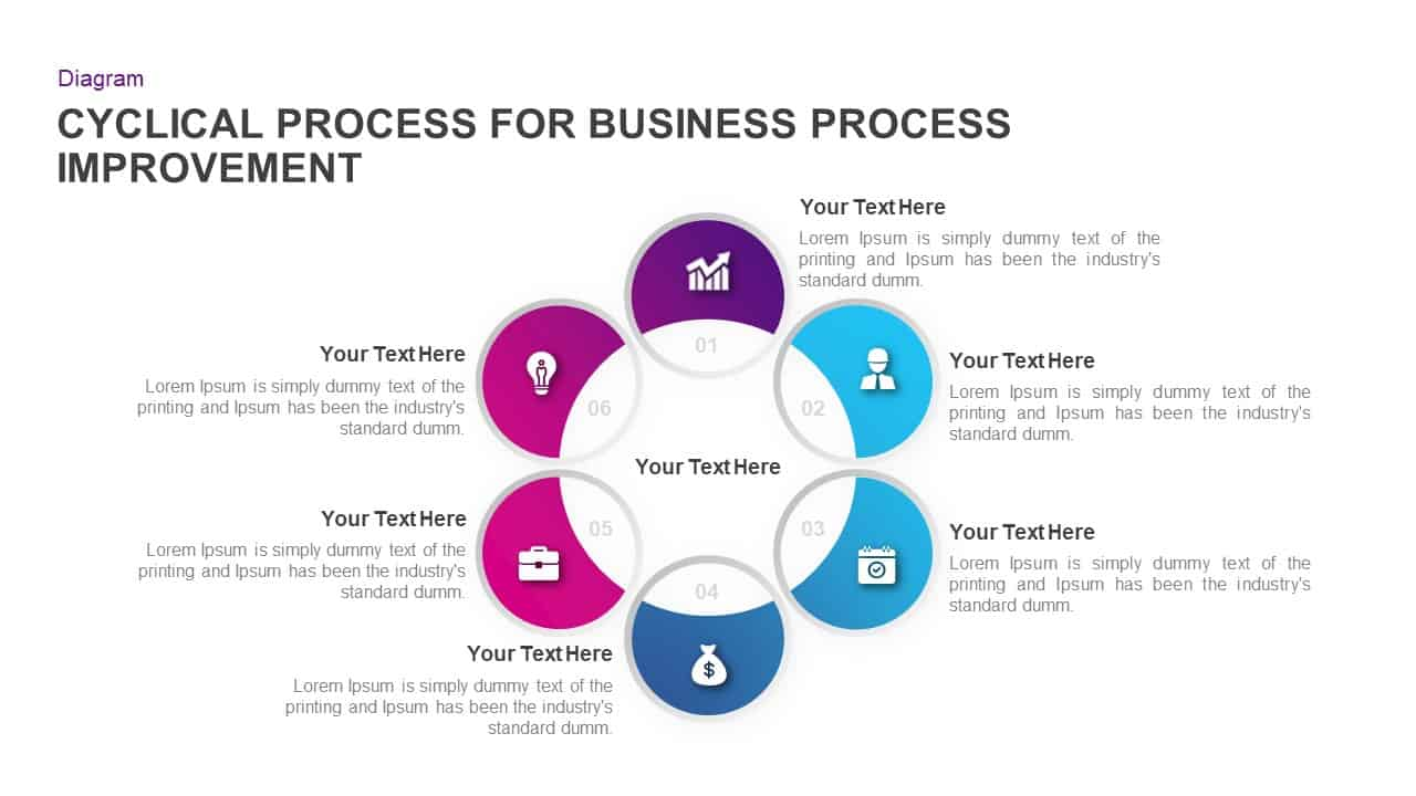 Cyclical Process For Business Process Improvement Ppt Diagram