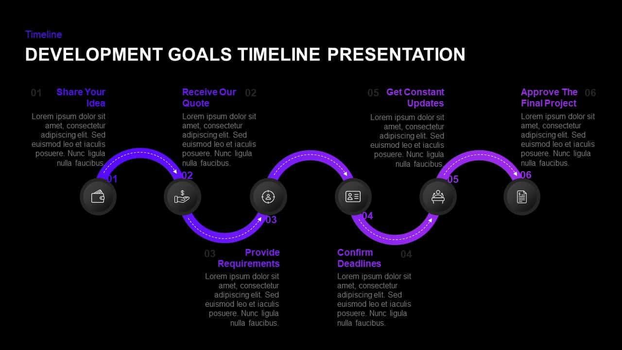 Development Goals Timeline Presentation PowerPoint Diagram