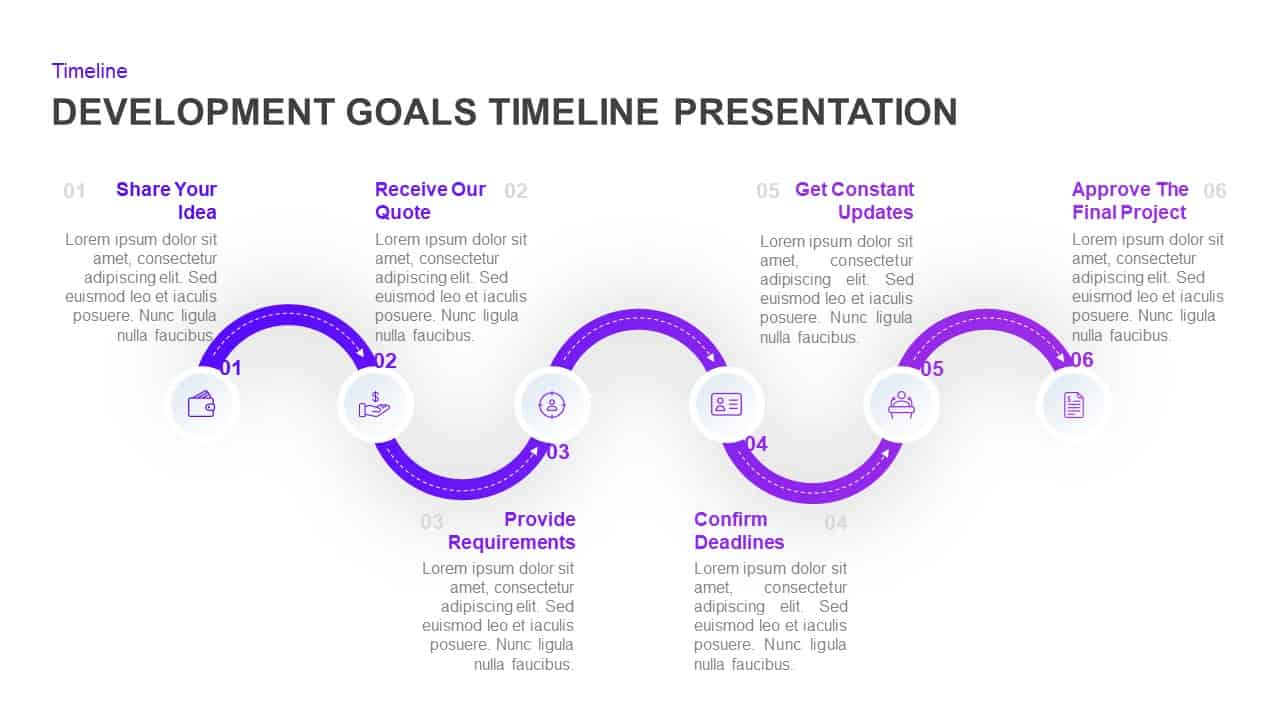 Development Goals Timeline Presentation