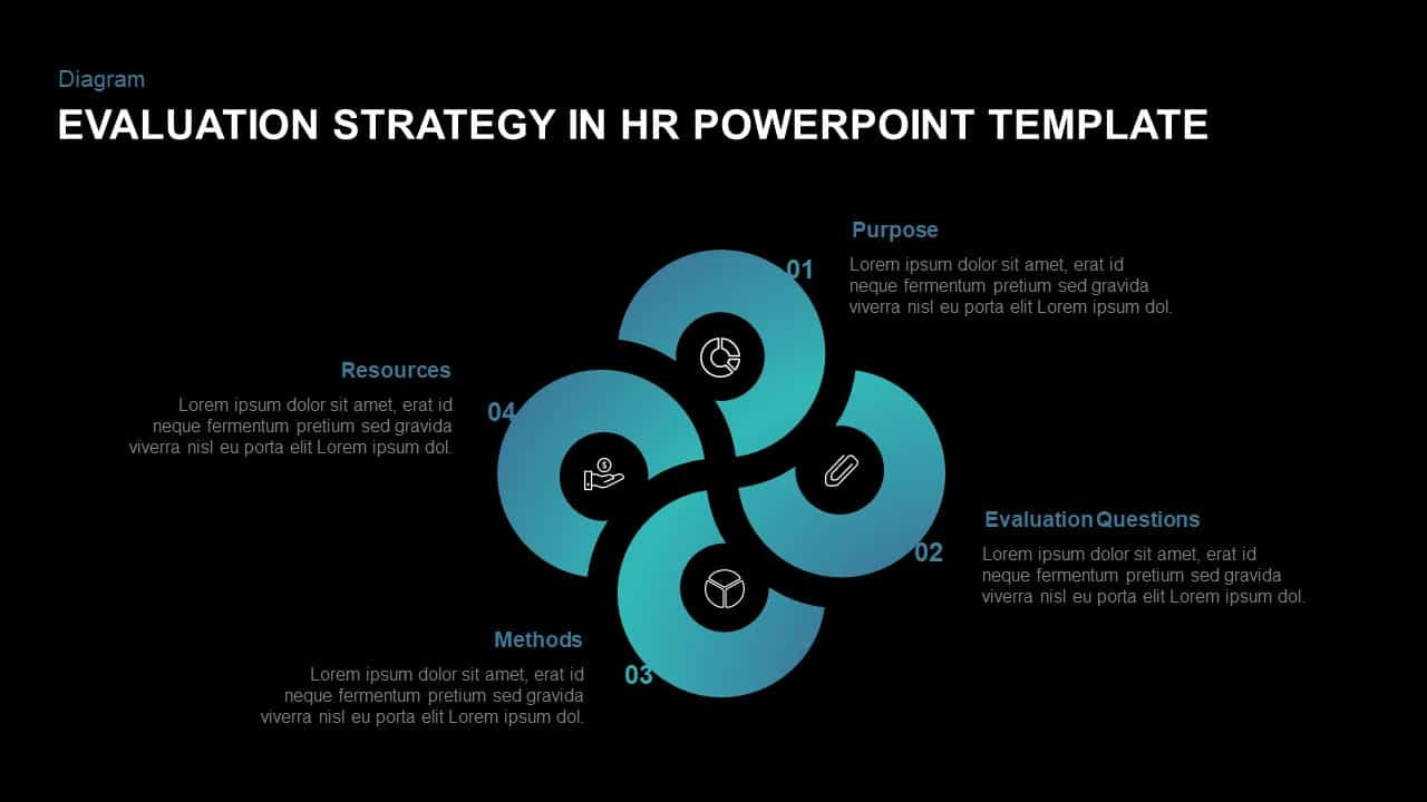Evaluation Strategy PowerPoint Template