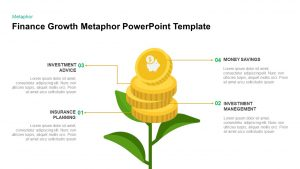 Financial Growth Template for PowerPoint & Keynote