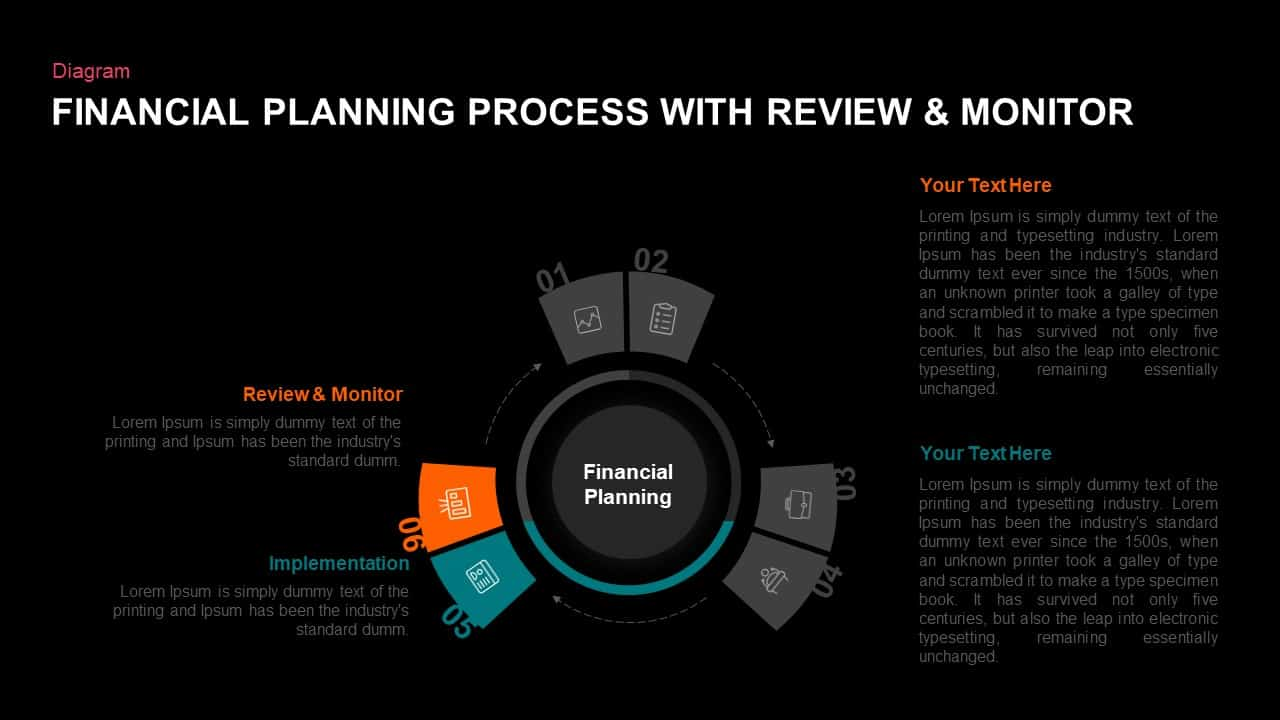 Financial Planning Process PowerPoint Slides