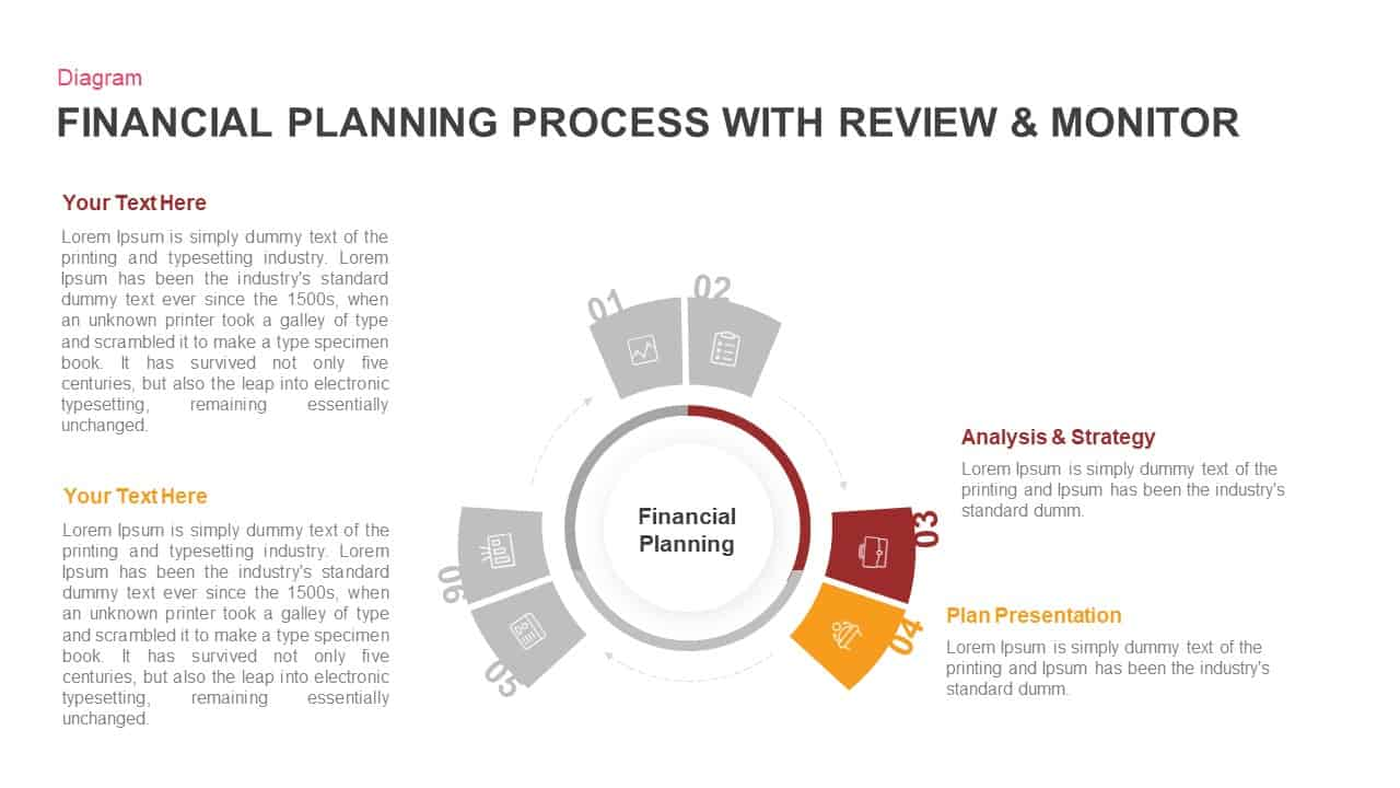 Financial Planning Process PowerPoint Templates