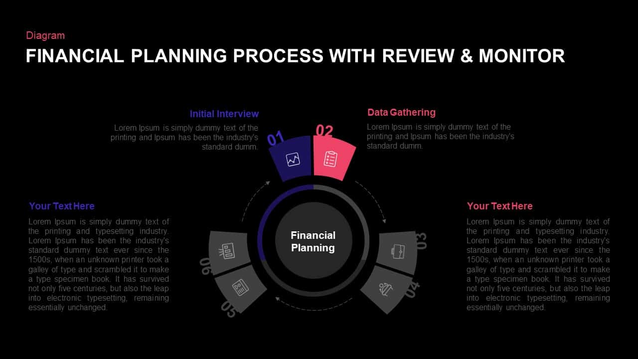 Financial Planning Process Ppt Diagram
