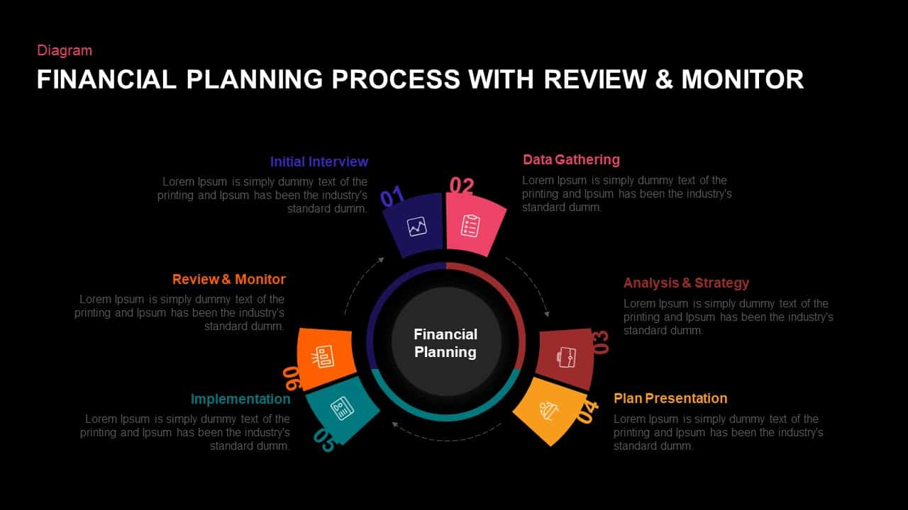 Financial Planning Process With Review and Monitor Ppt Diagram