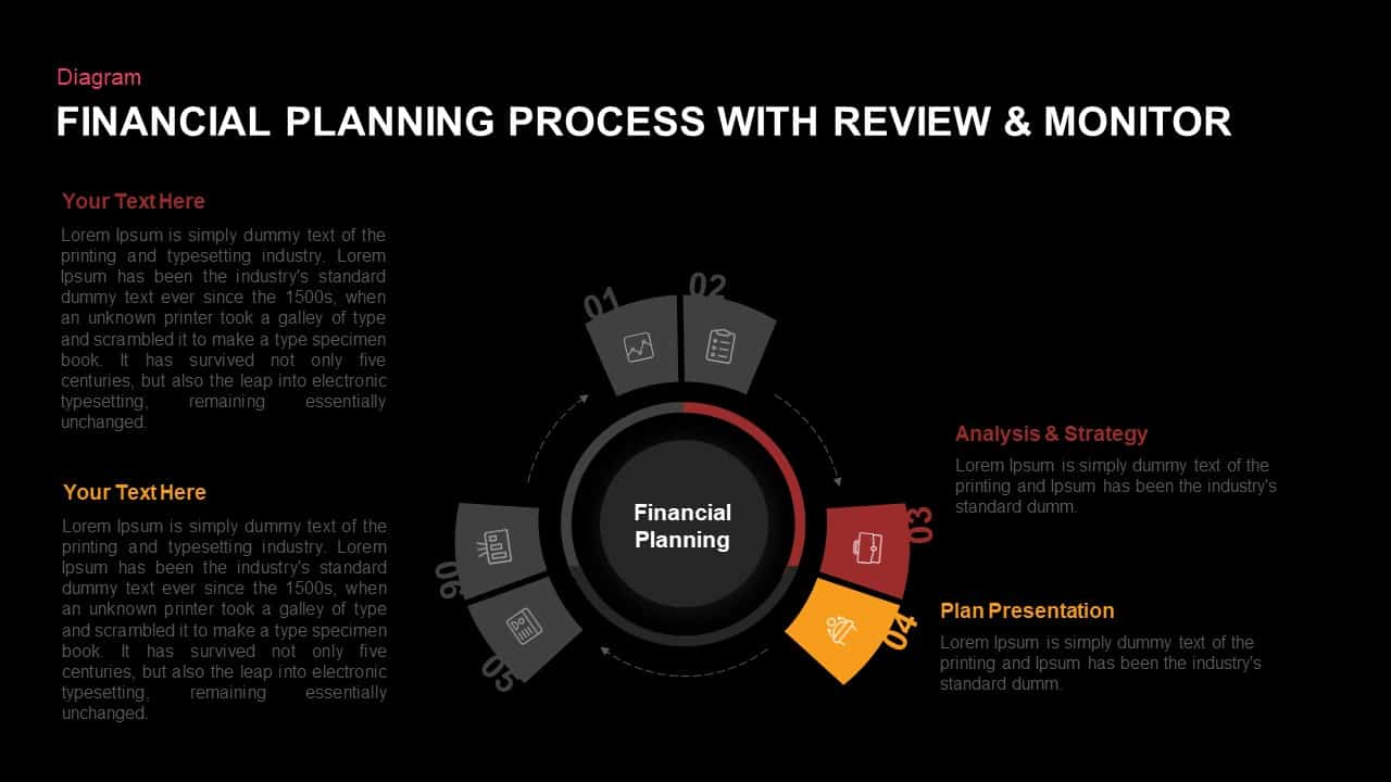 Financial Planning Process template for PowerPoint