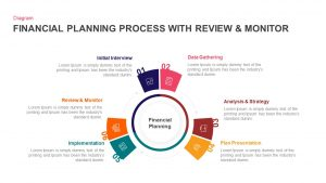 Financial Planning Process With Review and Monitor Template for PowerPoint & Keynote