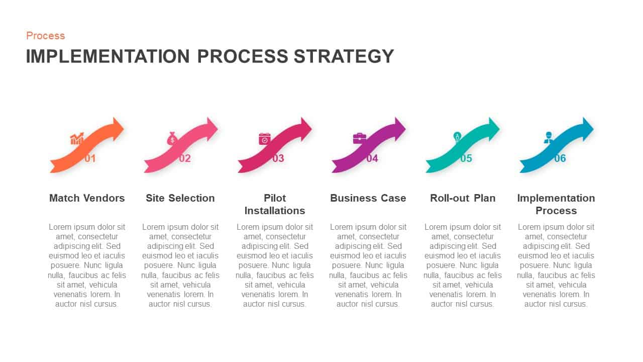 Implementation Process Strategy PowerPoint Template