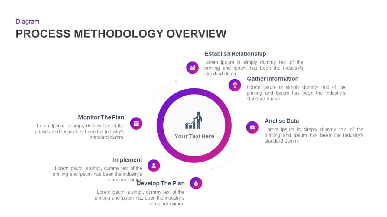 Process Methodology Overview PowerPoint Template