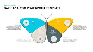 Butterfly: SWOT Analysis Diagram Template for PowerPoint & Keynote