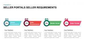 Seller Portals Seller Requirement Template