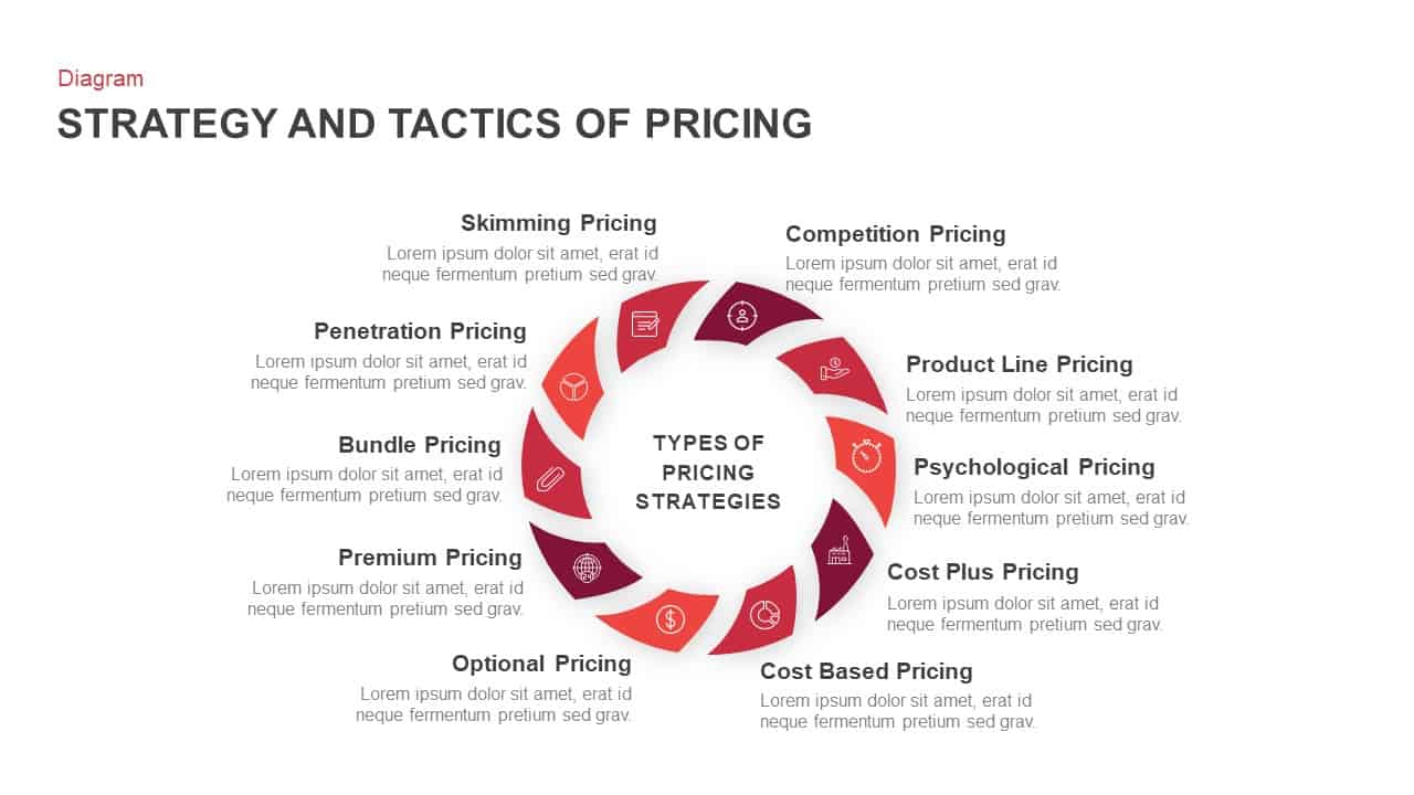 Strategy and Tactics of Pricing PowerPoint Template