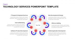 Computer & IT Technology Services Template for PowerPoint & Keynote