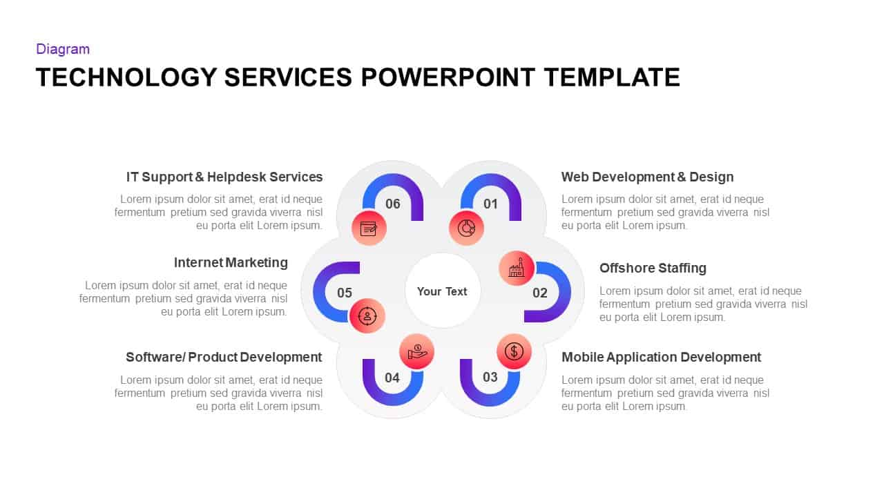 Technology Services PowerPoint Template